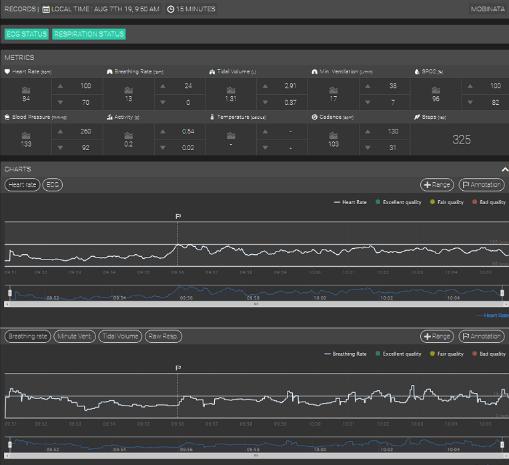 web_dataview